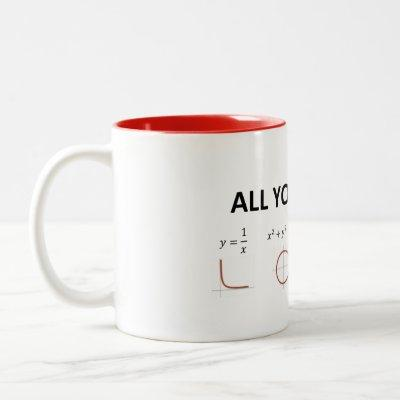 All You Need Is Math Formulas mug