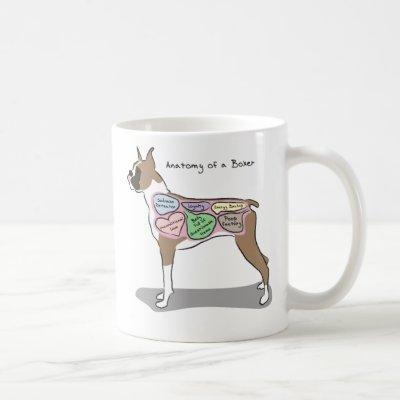 Anatomy of a Boxer Dog gifts Coffee Mug