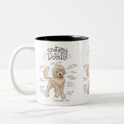 Anatomy of a Doodle Dog Two-Tone Coffee Mug