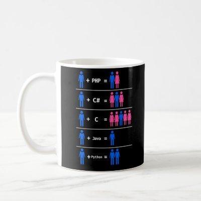 C Python Php Java Programmer Coding Coffee Mug