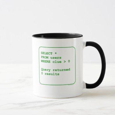 Clueless Users Mug