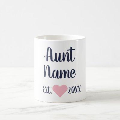 Custom Aunt Established Navy & Pink Mug