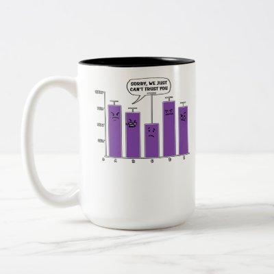 Data Analysis Science Geek Nerd Joke Two-Tone Coffee Mug
