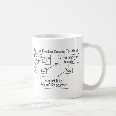 Employee Problem Solving Flowchart Human Resources Coffee Mug