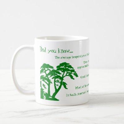 Green Rainforest with Fun Facts Mug