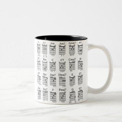 Guitar Chords Coffee Mug Musician Guitar Players
