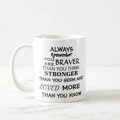 Inspirational Strong Quote Coffee Mug