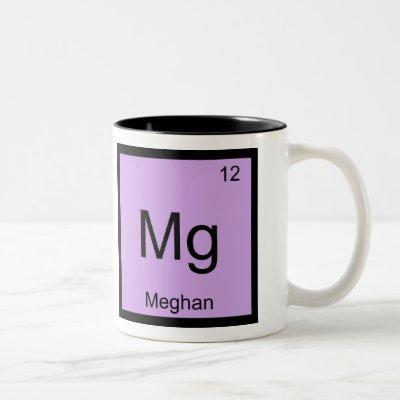 Meghan Name Chemistry Element Periodic Table Two-Tone Coffee Mug