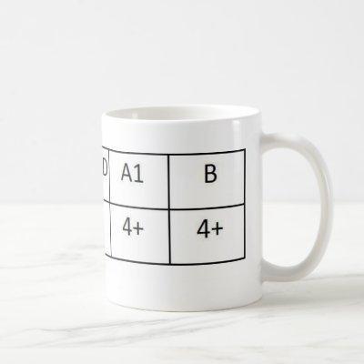 O negative coffee mug