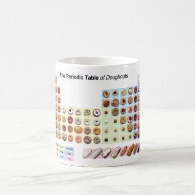 Periodic Table of donuts mug