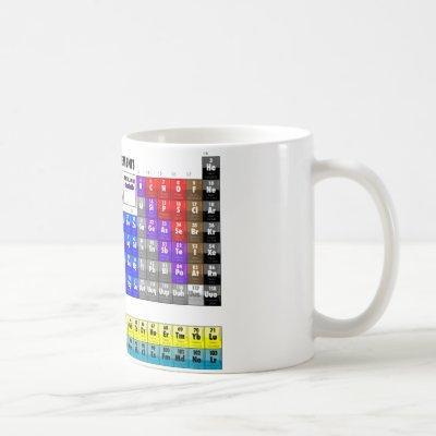 Periodic Table of Elements Coffee Mug