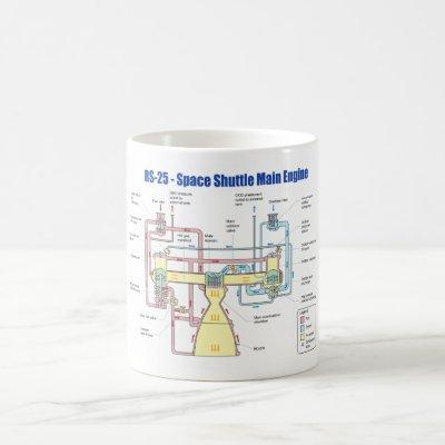 RS-25 Space Shuttle Main Engine Diagram Coffee Mug
