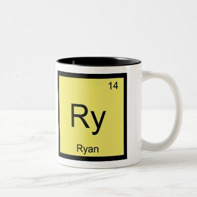 Ryan Name Chemistry Element Periodic Table Two-Tone Coffee Mug