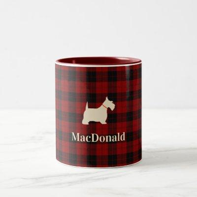 Scottish Tartan Scotty   Personalized Mug