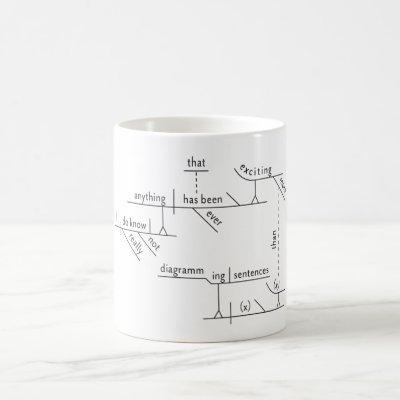 Sentence Diagram Grammar White 11 oz Classic Mug