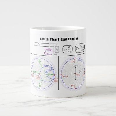 Smith Chart Explanation Diagram Large Coffee Mug