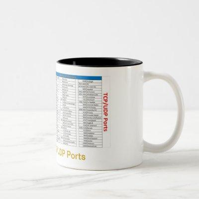 TCP Port Reference Mug