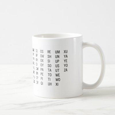Two-Letter Word List Mug