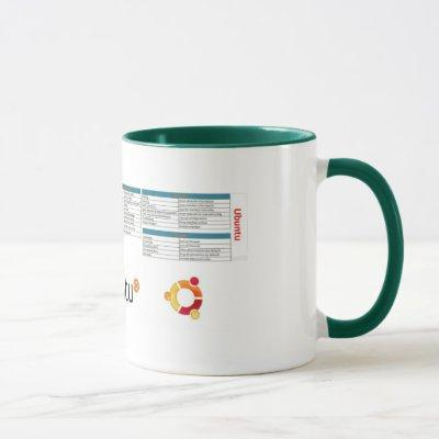 Ubuntu Reference Mug With Logo